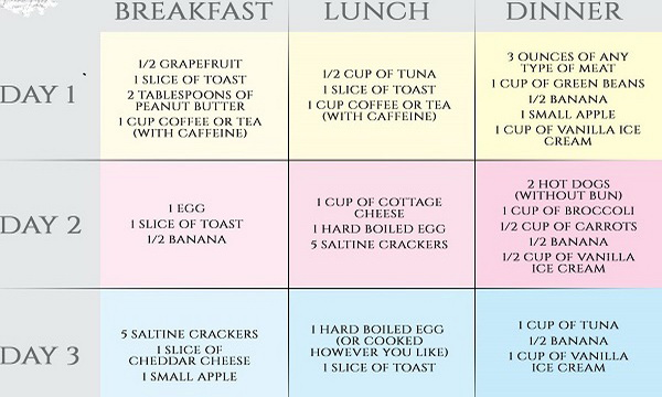 3 DAY MILITARY DIET PLAN FOR QUICK WEIGHT LOSS! | Healthy ...