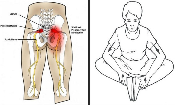 5 Minute Hip Stretches That Will Loosen Tight Thighs Back