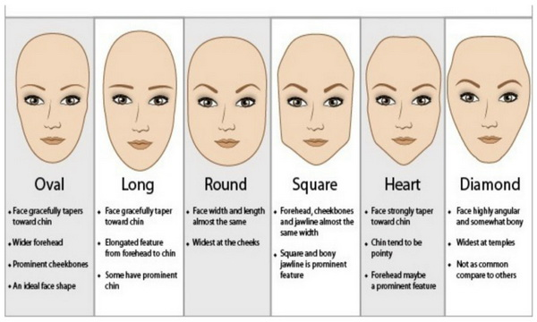See What Hairstyle Is The Best For You According To Your Face Shape Healthy Food Vision